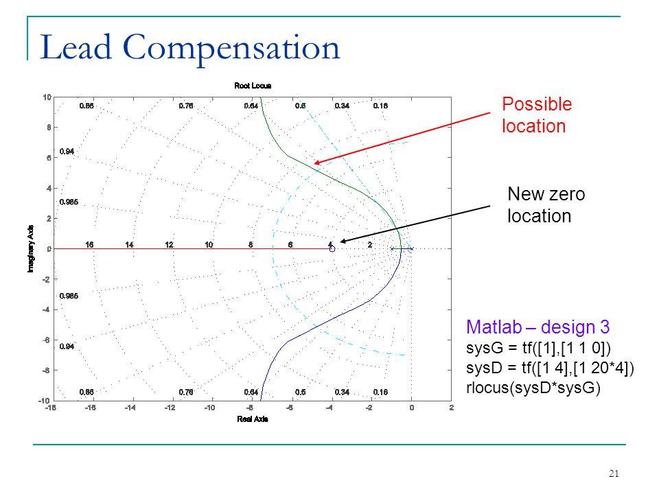 Lead Compensation Possible location New zero location