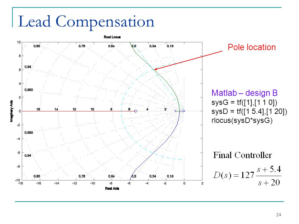 Lead Compensation Pole location Matlab – design B