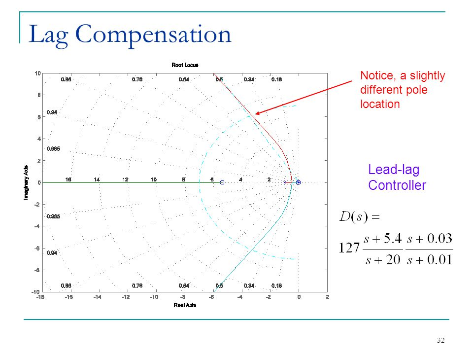 Lag Compensation Lead-lag Controller Notice, a slightly different pole