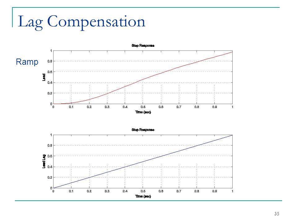 Lag Compensation Ramp