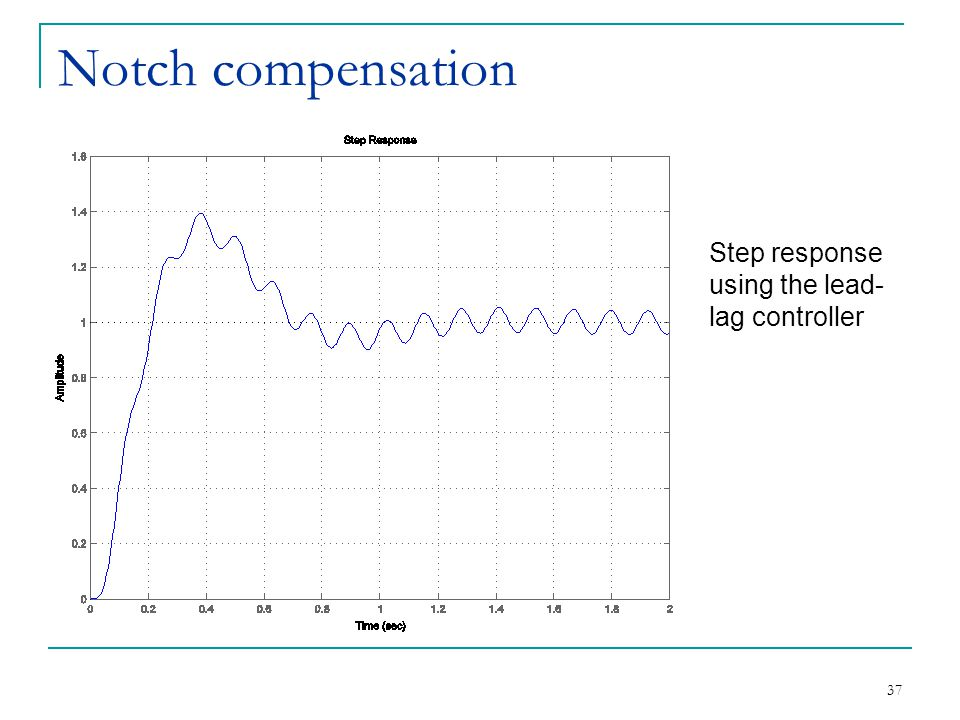 Notch compensation Step response using the lead-lag controller