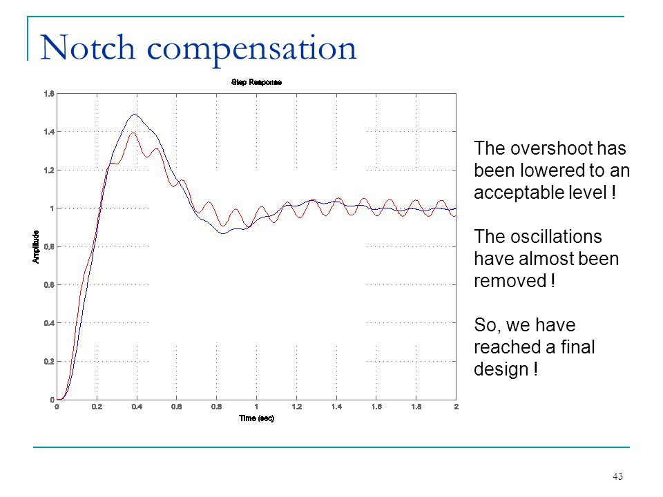 Notch compensation The overshoot has been lowered to an acceptable level ! The oscillations have almost been removed !