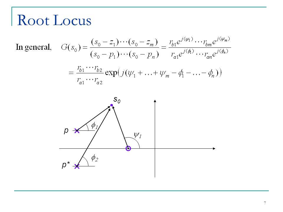 Root Locus s0 f1 p y1 f2 p*