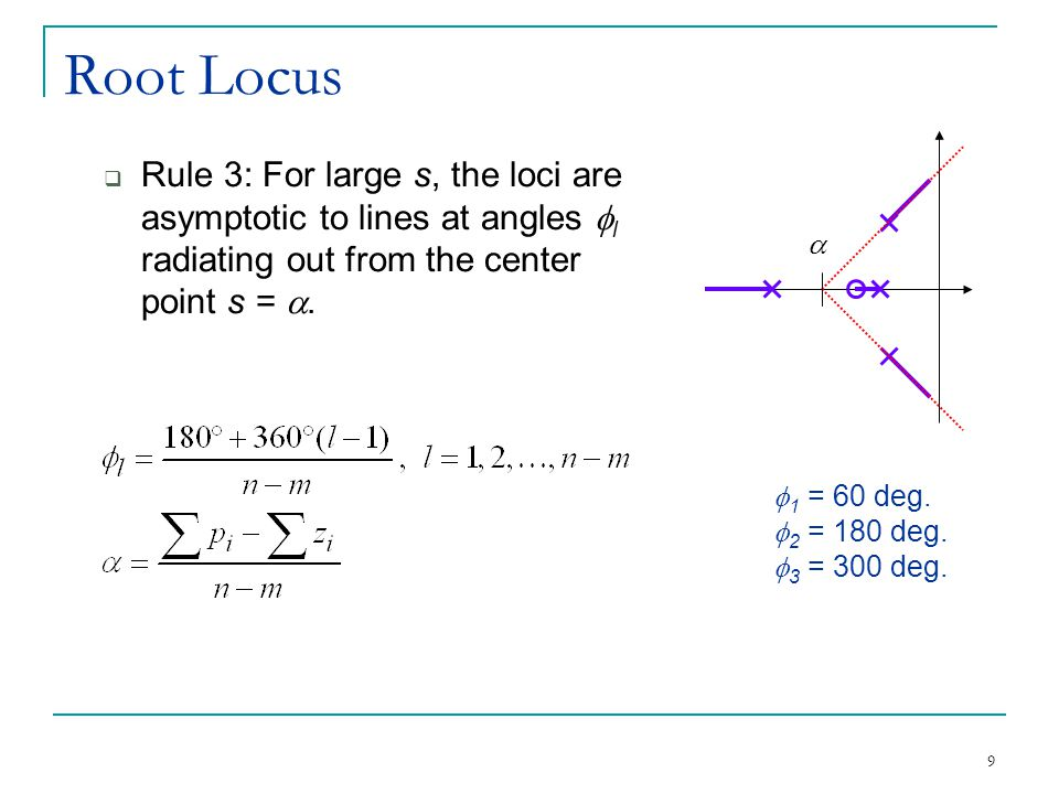 Root Locus Rule 3: For large s, the loci are asymptotic to lines at angles fl radiating out from the center point s = a.