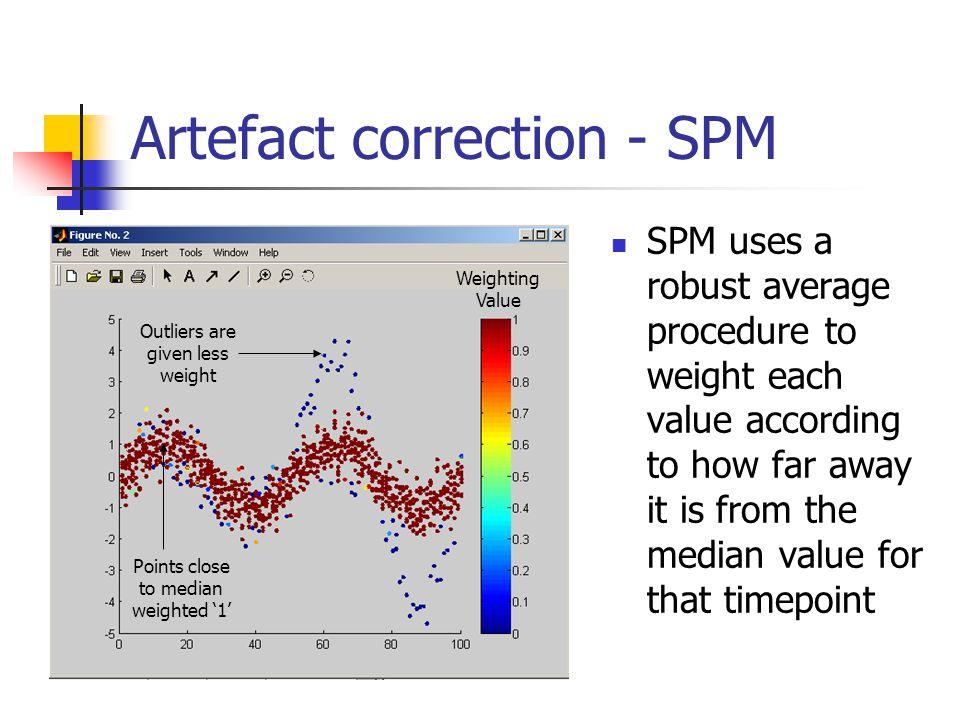 Artefact correction - SPM