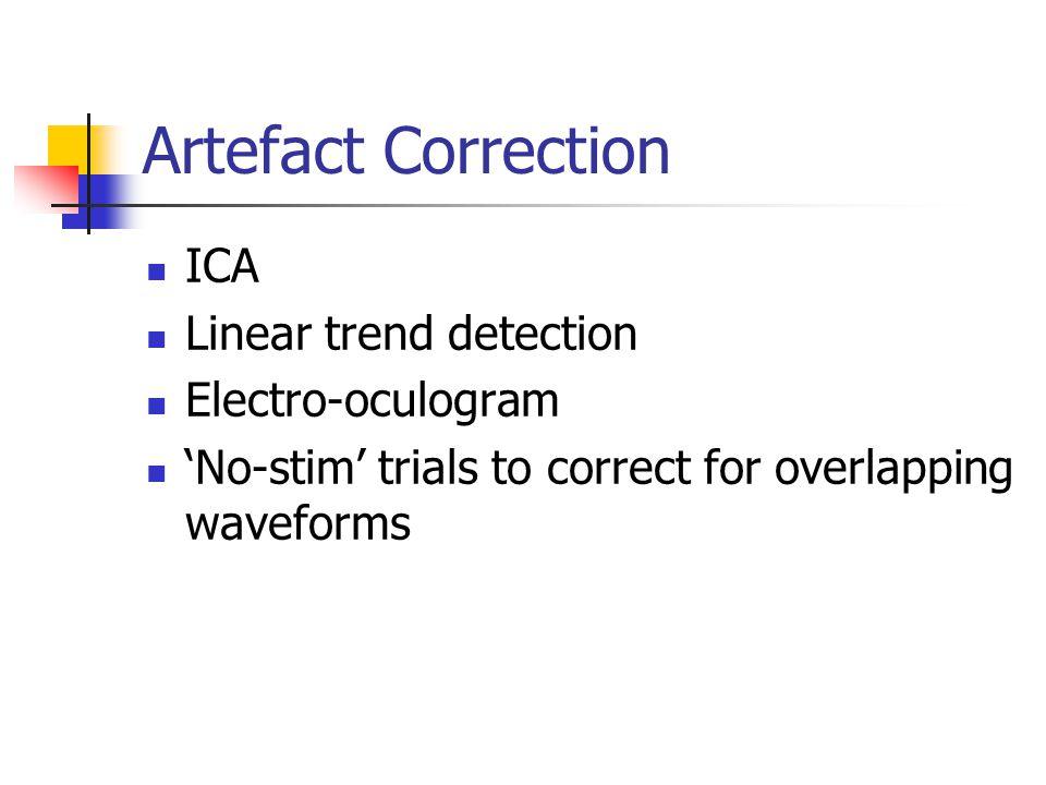 Artefact Correction ICA Linear trend detection Electro-oculogram
