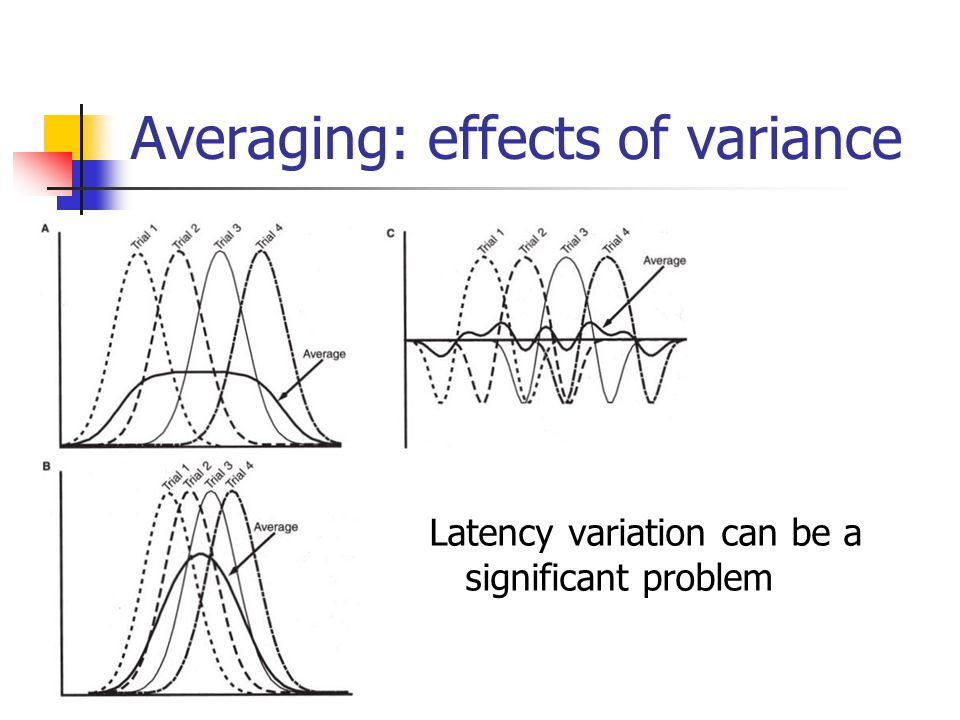 Averaging: effects of variance