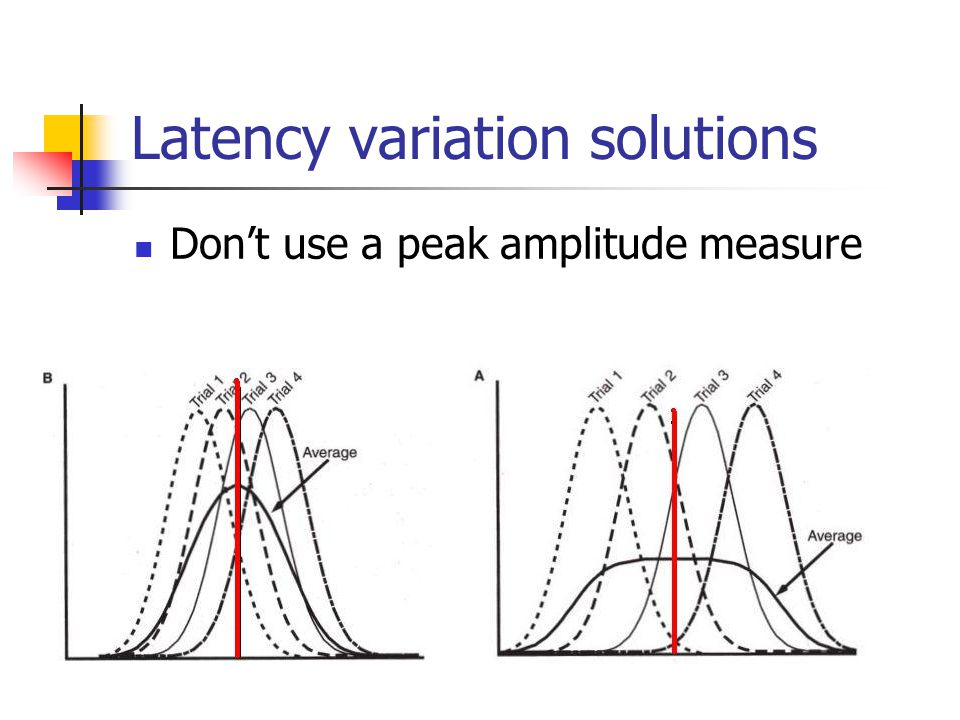 Latency variation solutions