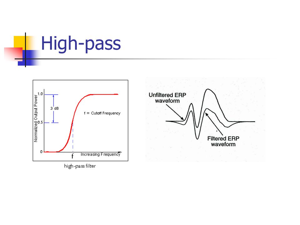 High-pass Diminishes the larger peak due to filtering out the lower frequency components.