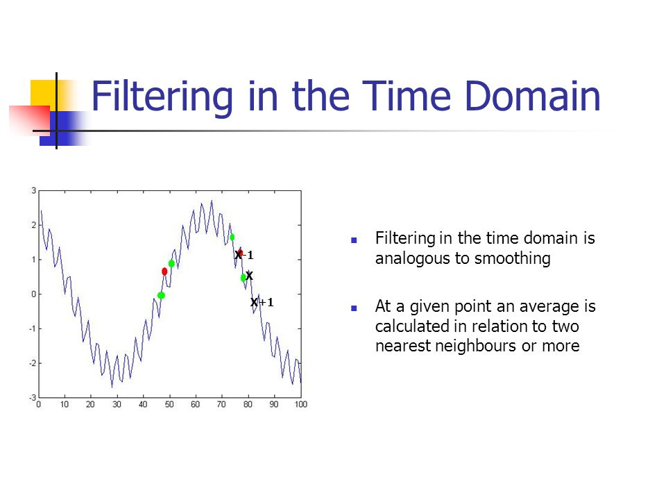 Filtering in the Time Domain