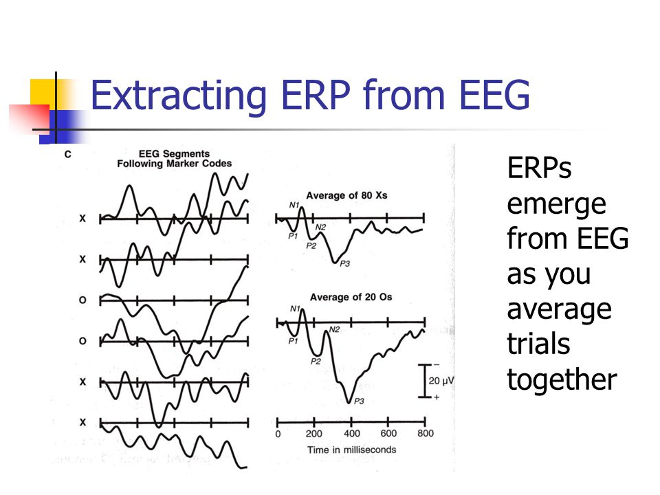 Extracting ERP from EEG
