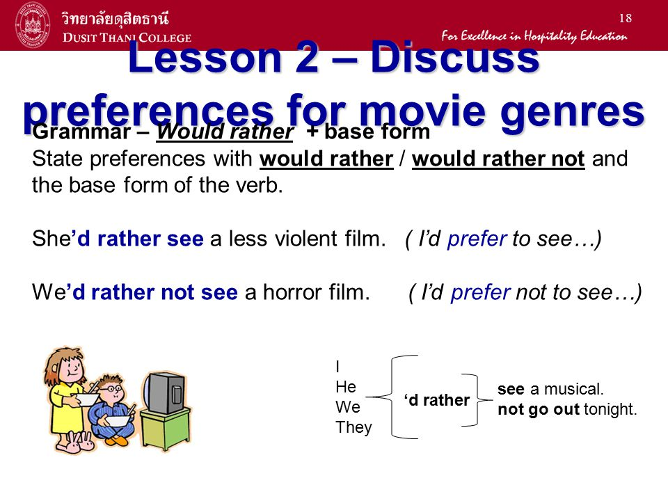 Lesson 2 – Discuss preferences for movie genres