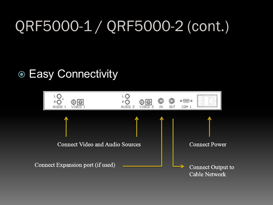 QRF5000-1 / QRF5000-2 (cont.) Easy Connectivity