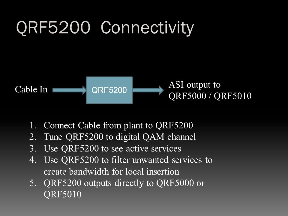 QRF5200 Connectivity ASI output to QRF5000 / QRF5010 Cable In