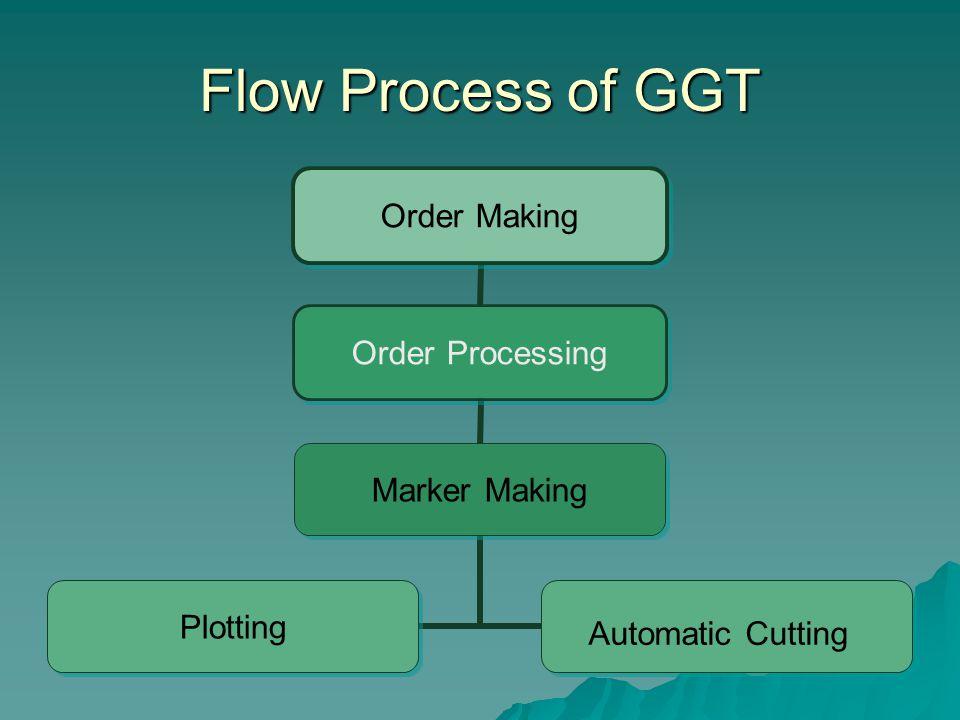 Flow Process of GGT