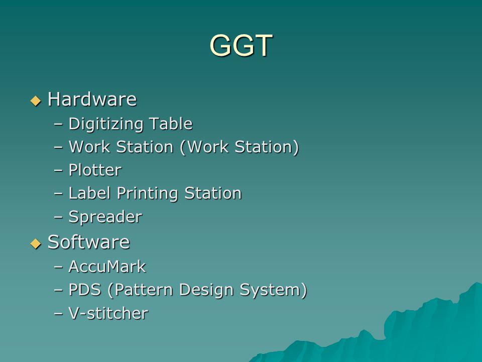 GGT Hardware Software Digitizing Table Work Station (Work Station)