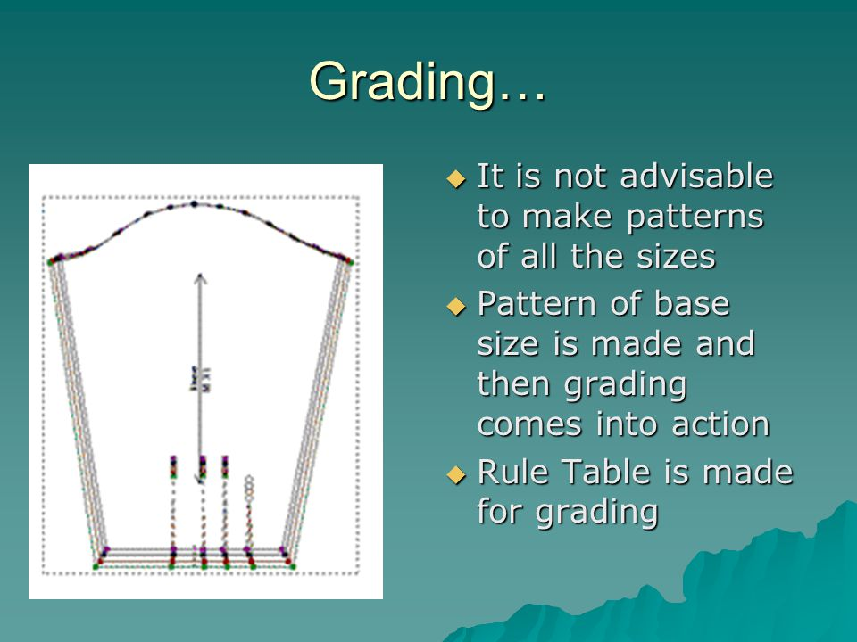 Grading… It is not advisable to make patterns of all the sizes