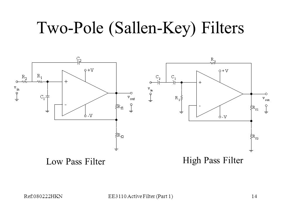 Two-Pole (Sallen-Key) Filters