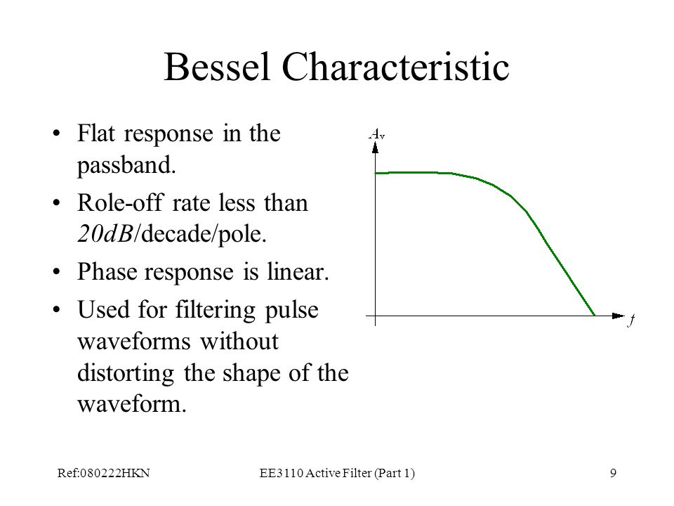 Bessel Characteristic