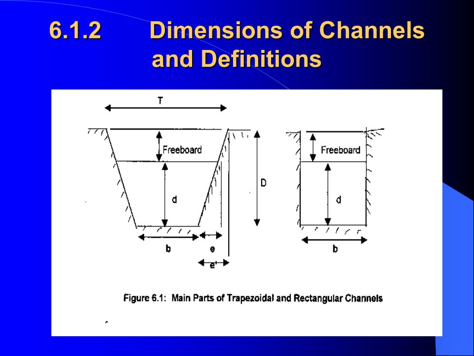 6.1.2 Dimensions of Channels and Definitions