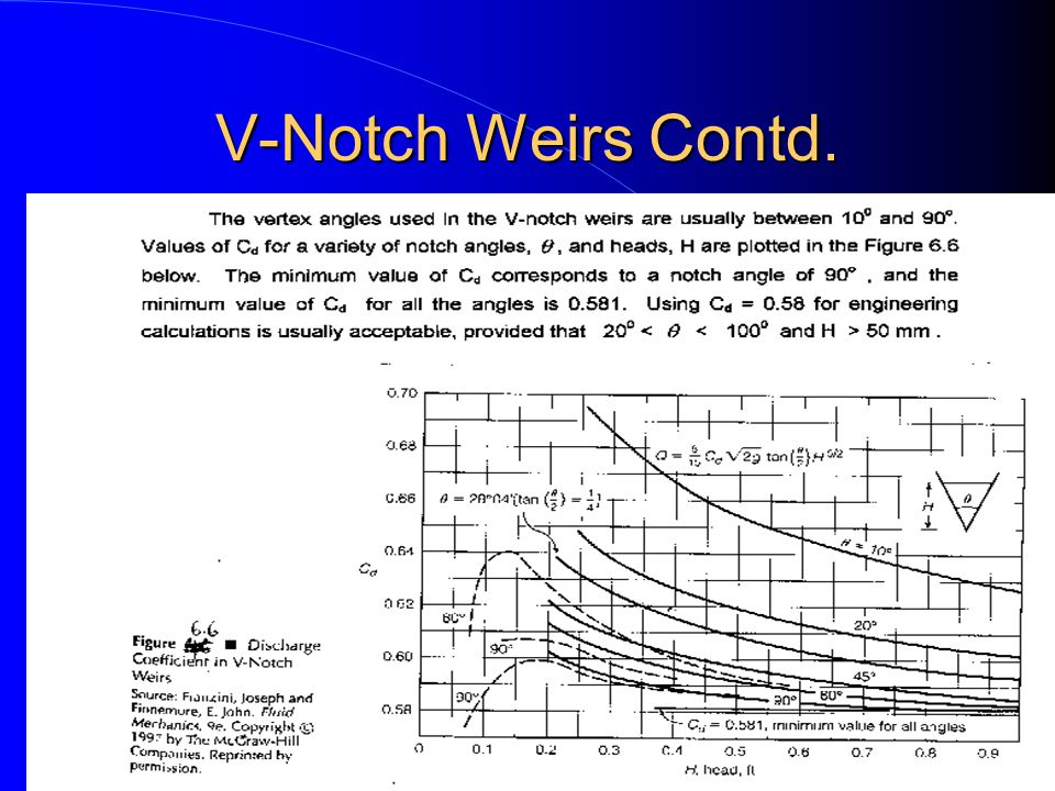 V-Notch Weirs Contd.