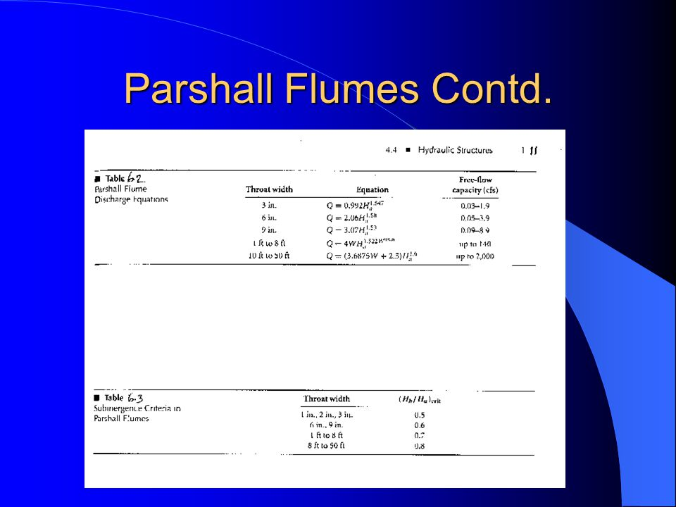 Parshall Flumes Contd.