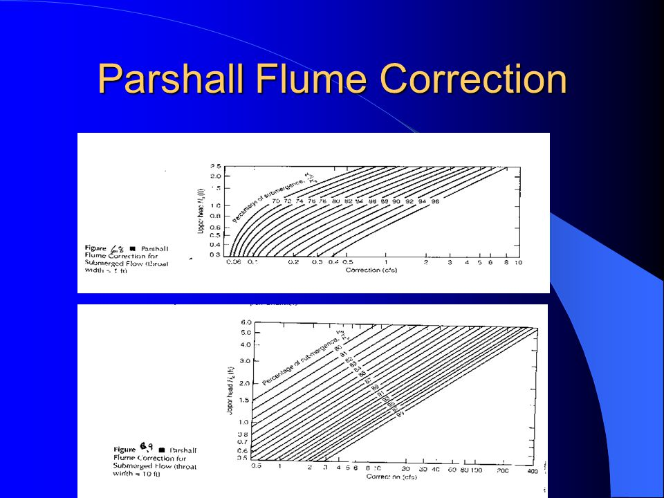 Parshall Flume Correction
