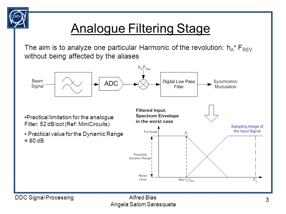 Analogue Filtering Stage