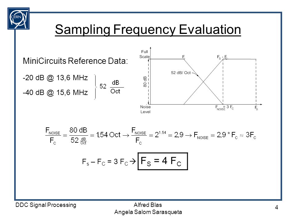 Sampling Frequency Evaluation