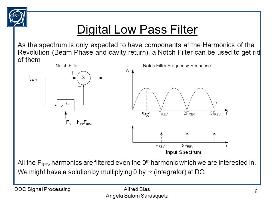 Digital Low Pass Filter