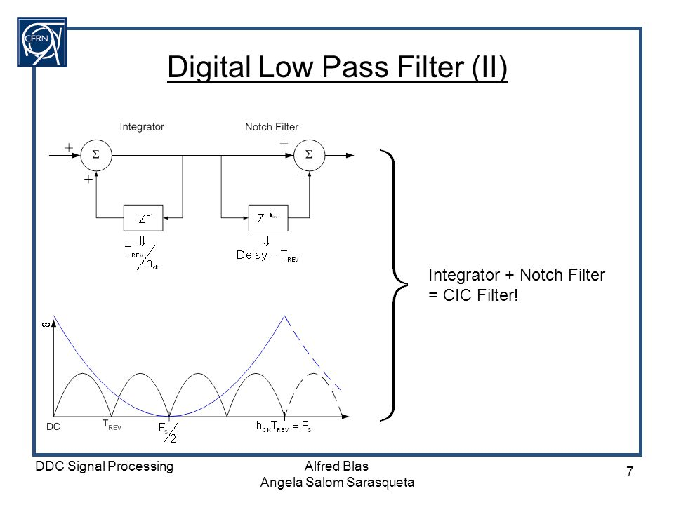 Digital Low Pass Filter (II)