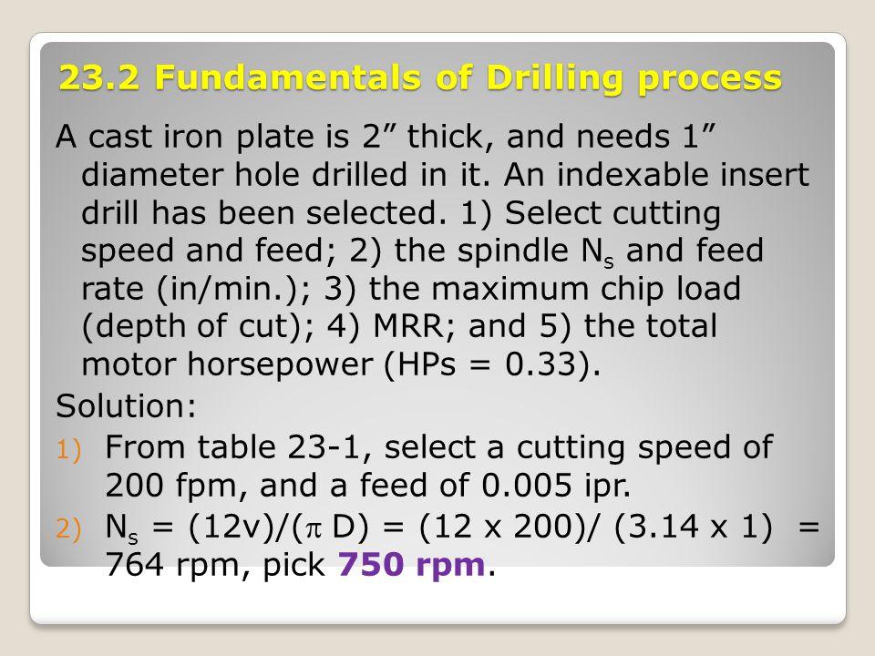 23.2 Fundamentals of Drilling process