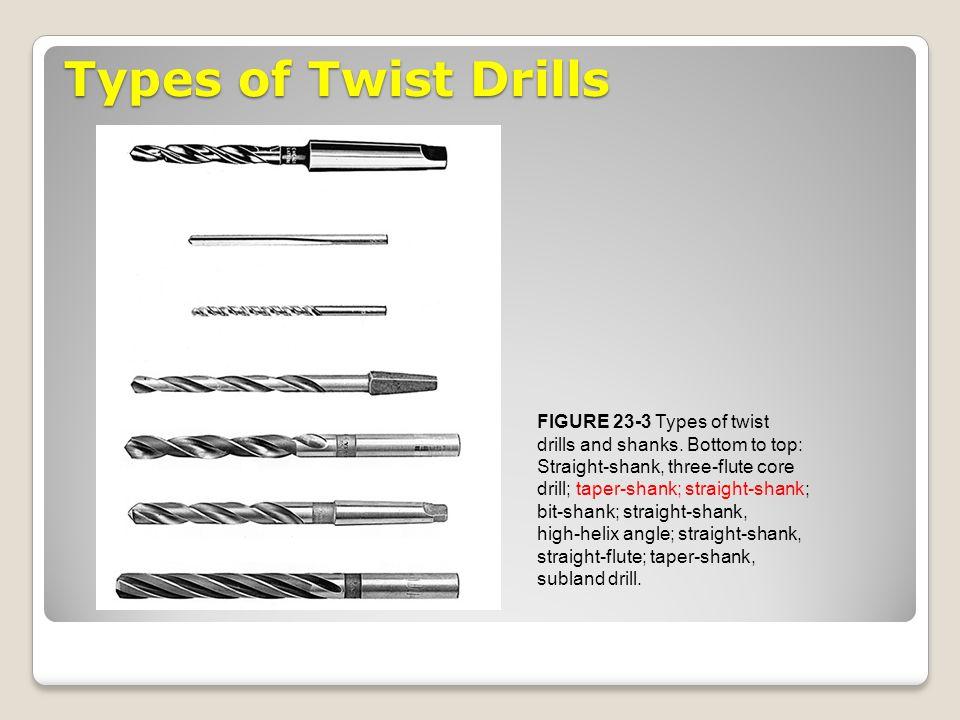 Types of Twist Drills FIGURE 23-3 Types of twist