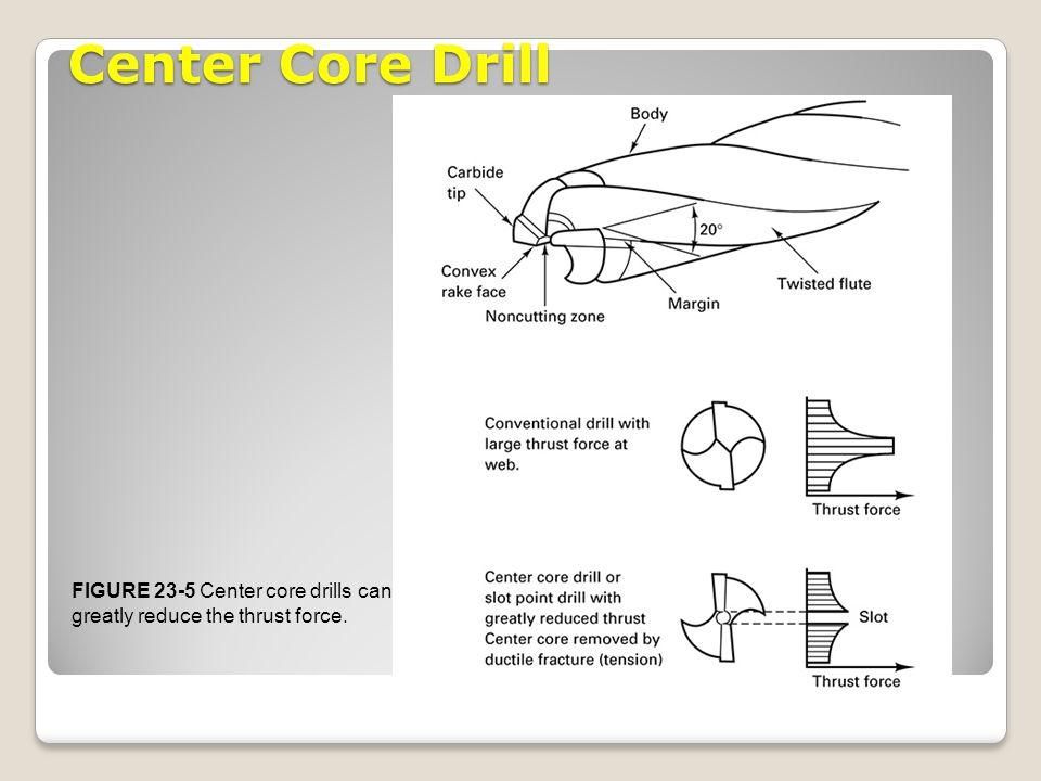 Center Core Drill FIGURE 23-5 Center core drills can