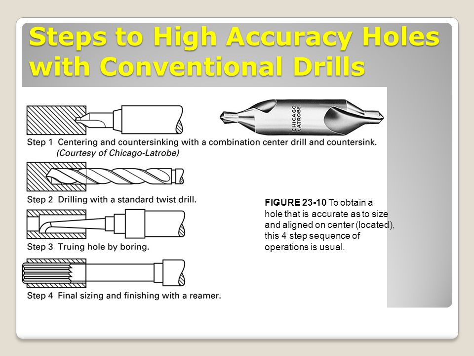 Steps to High Accuracy Holes with Conventional Drills