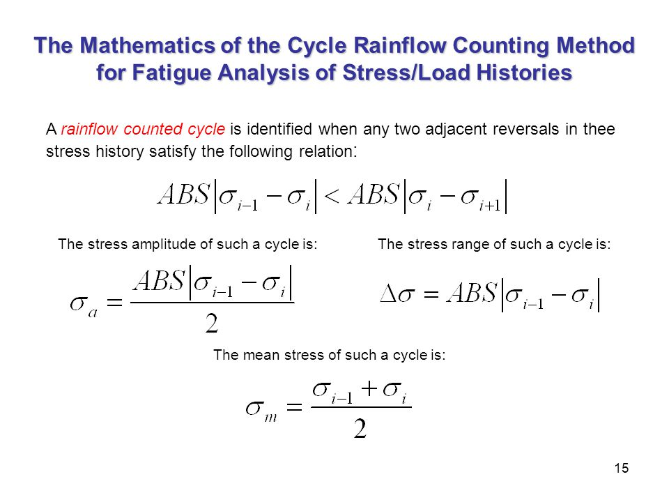 The Mathematics of the Cycle Rainflow Counting Method for Fatigue Analysis of Stress/Load Histories