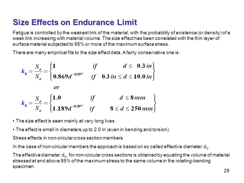 Size Effects on Endurance Limit