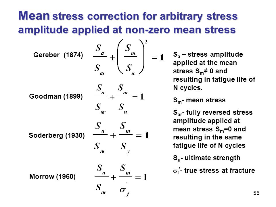 Mean stress correction for arbitrary stress amplitude applied at non-zero mean stress