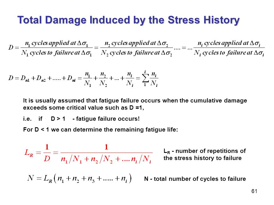 Total Damage Induced by the Stress History