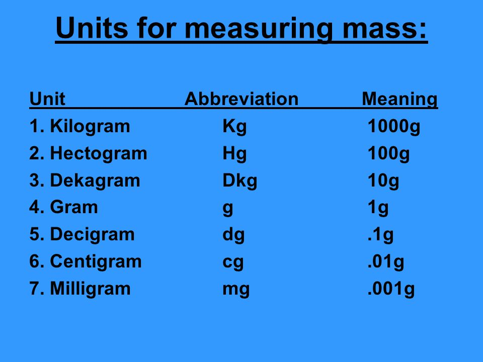 Units for measuring mass: