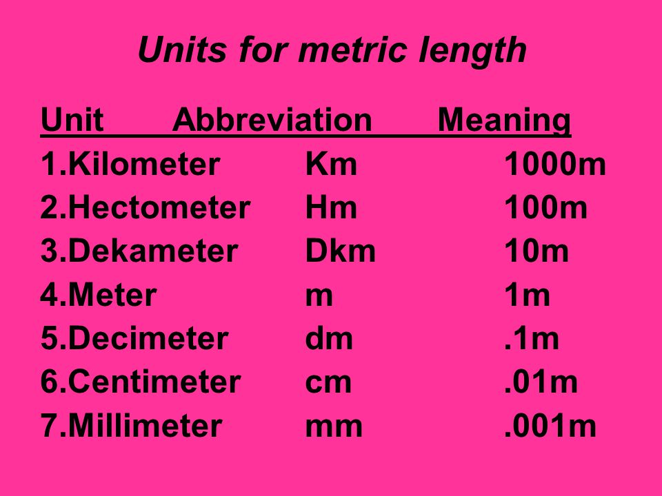 Units for metric length
