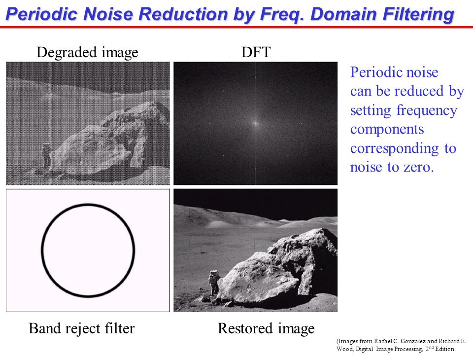 Periodic Noise Reduction by Freq. Domain Filtering