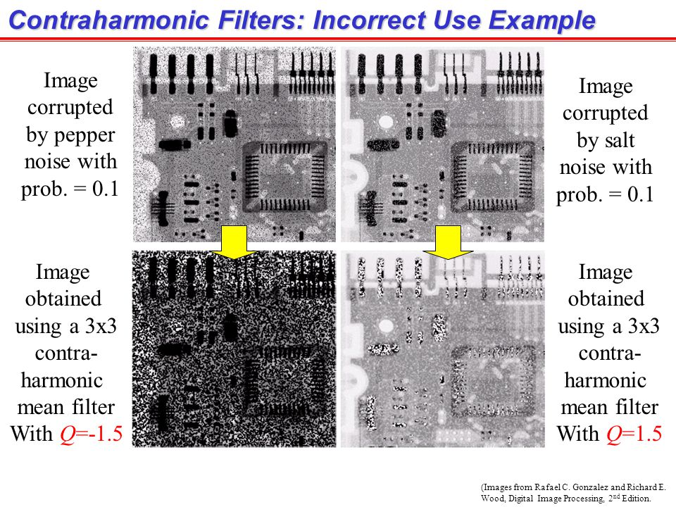 Contraharmonic Filters: Incorrect Use Example