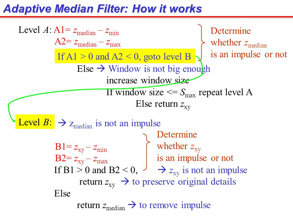Adaptive Median Filter: How it works