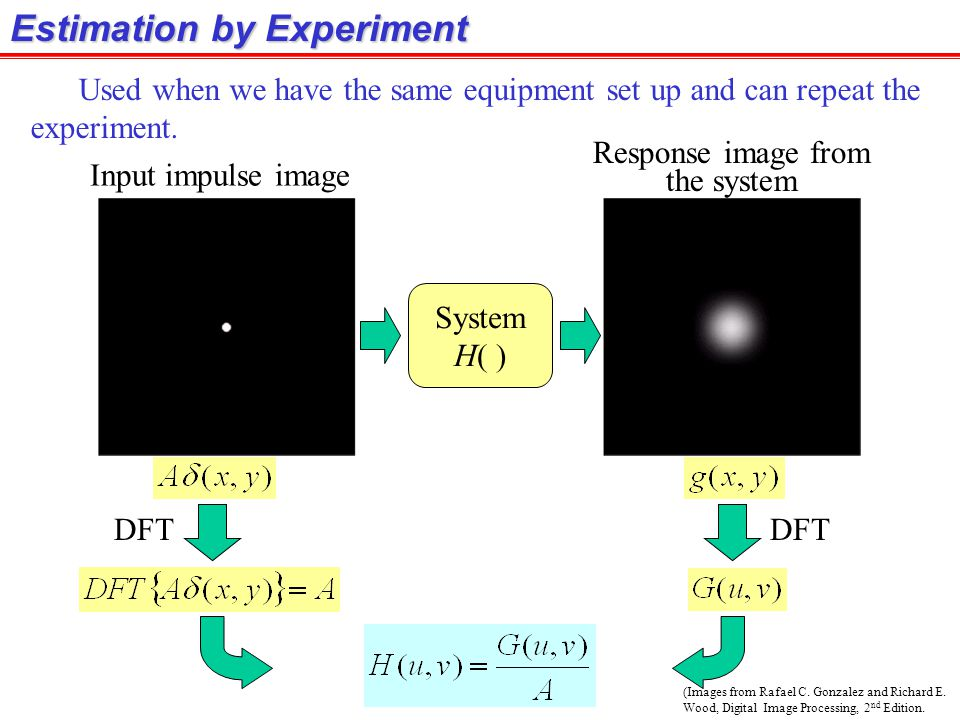 Estimation by Experiment