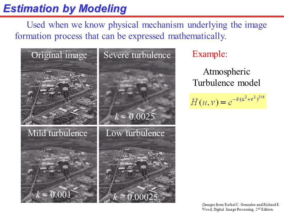 Estimation by Modeling