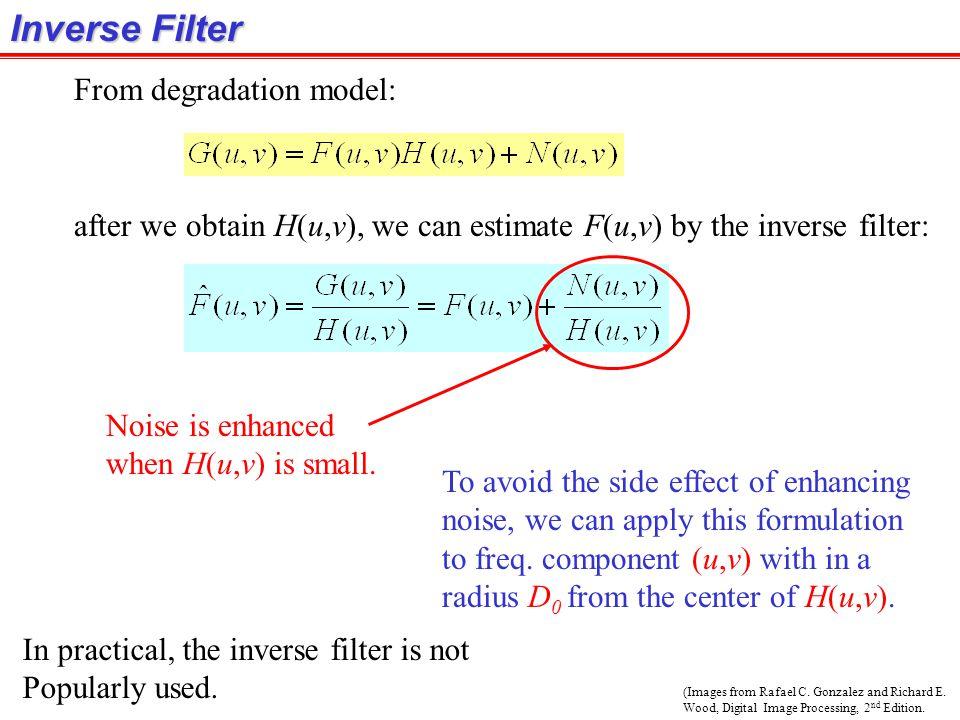 Inverse Filter From degradation model: