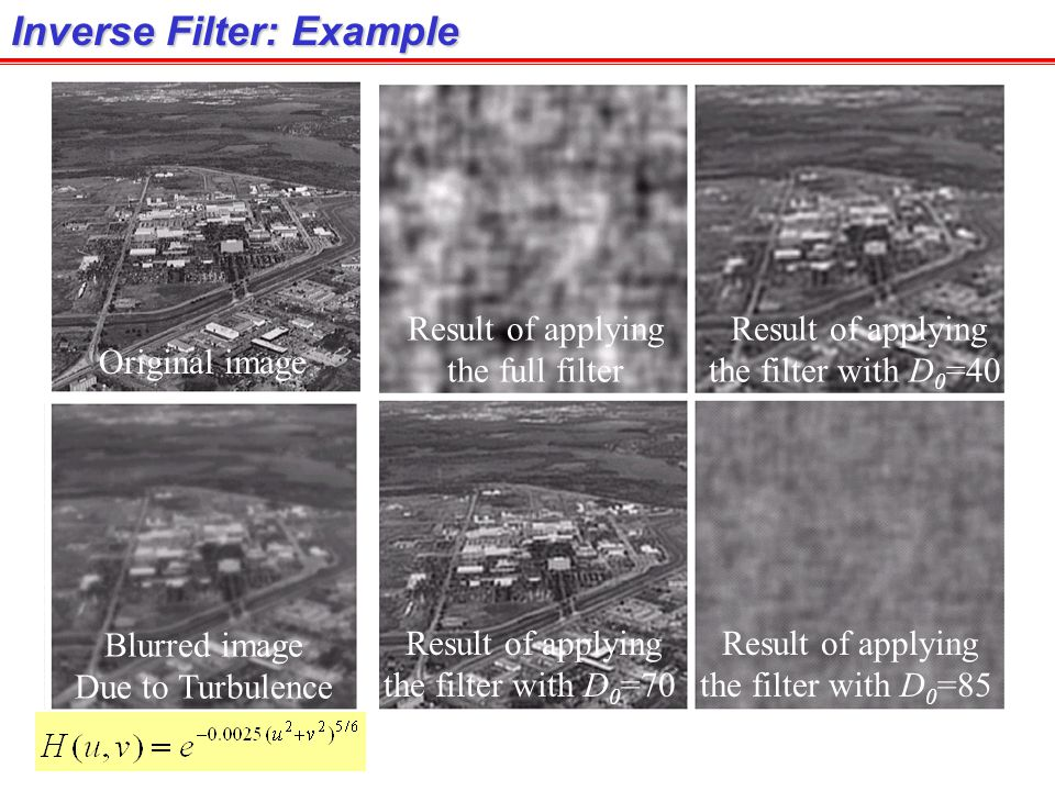 Inverse Filter: Example