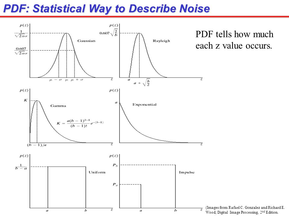 PDF: Statistical Way to Describe Noise