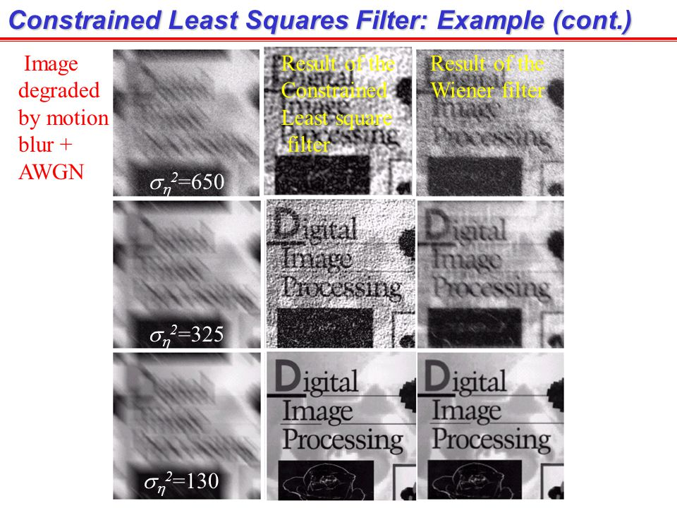 Constrained Least Squares Filter: Example (cont.)